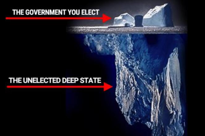 den-djupa-staten